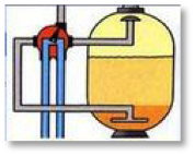 vanne recirculation